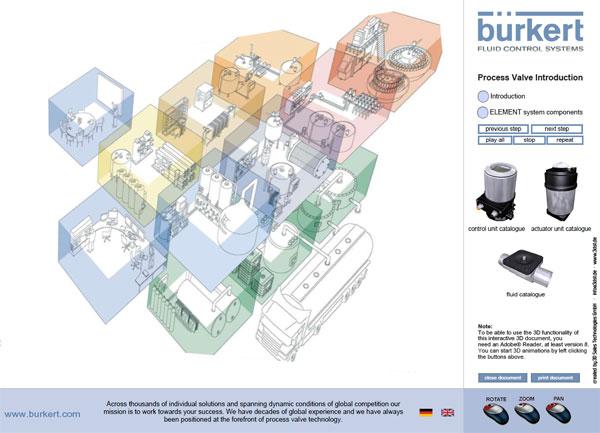 Bürkert Utility and Chemical Valves
